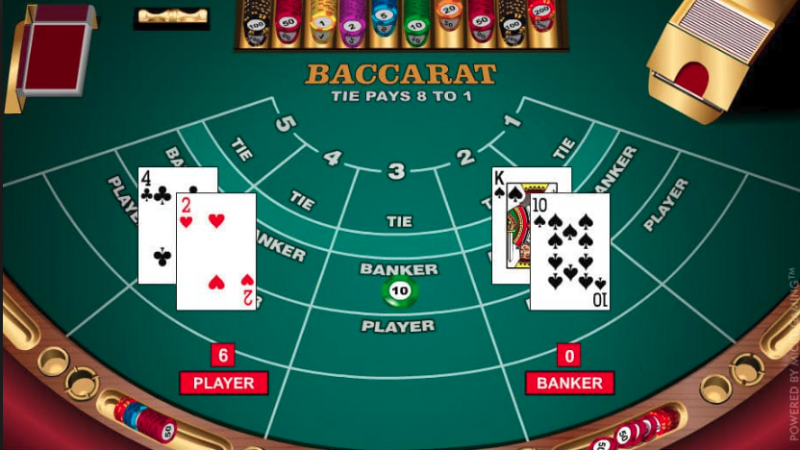 What is the motivation behind baccarat?